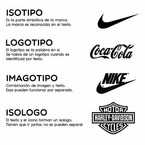 identificador de marca